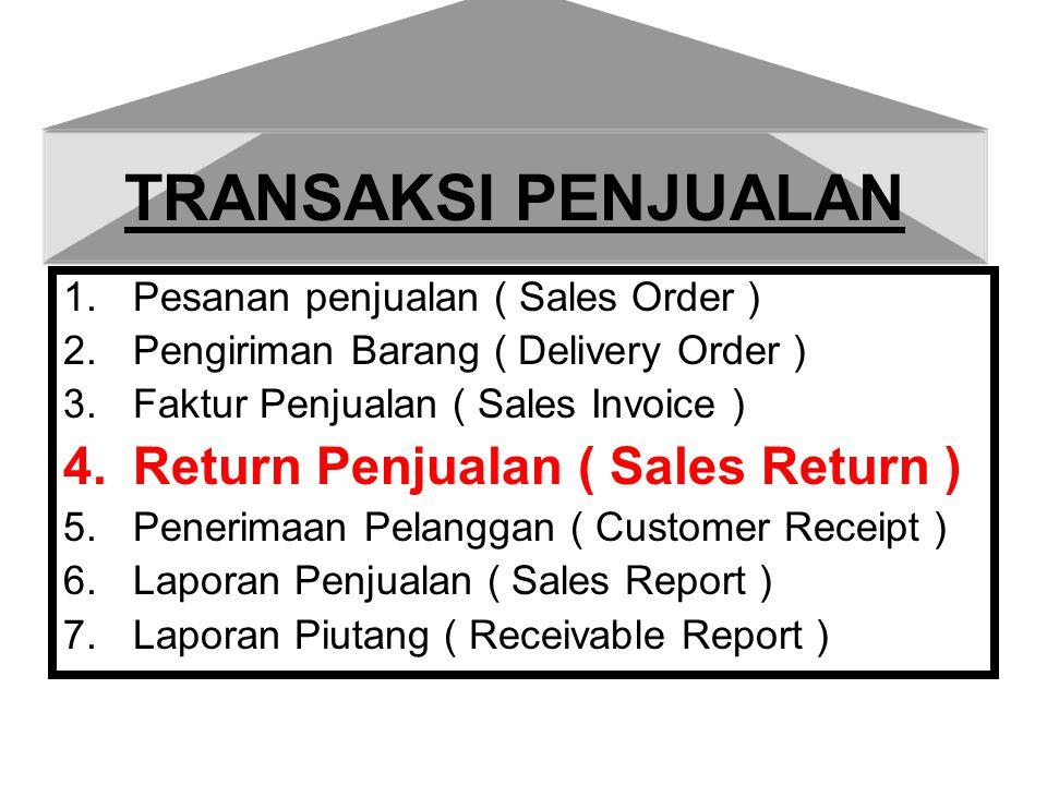 TRANSAKSI PENJUALAN Return Penjualan ( Sales Return )