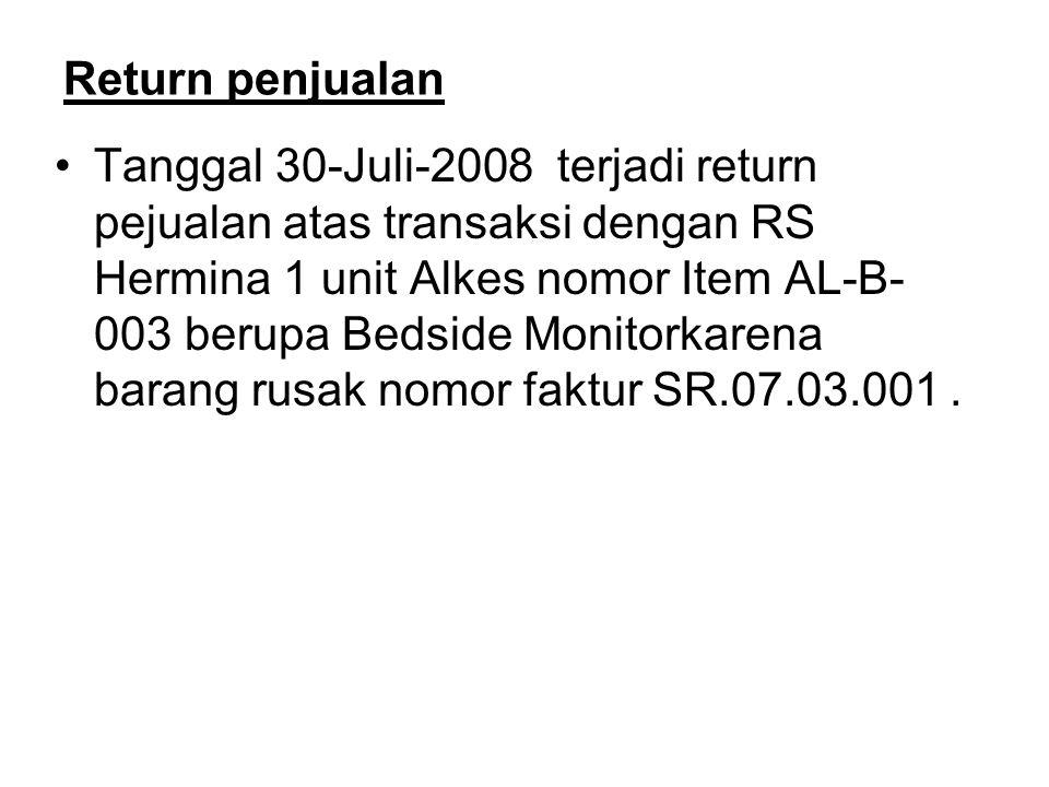 Return penjualan