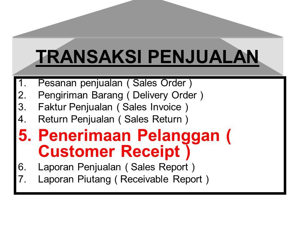 TRANSAKSI PENJUALAN Penerimaan Pelanggan ( Customer Receipt )