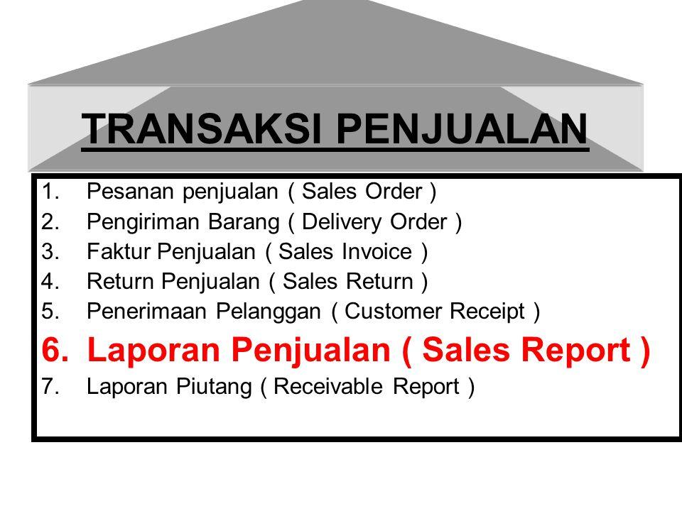 TRANSAKSI PENJUALAN Laporan Penjualan ( Sales Report )