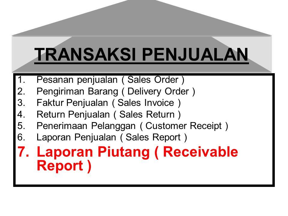 TRANSAKSI PENJUALAN Laporan Piutang ( Receivable Report )
