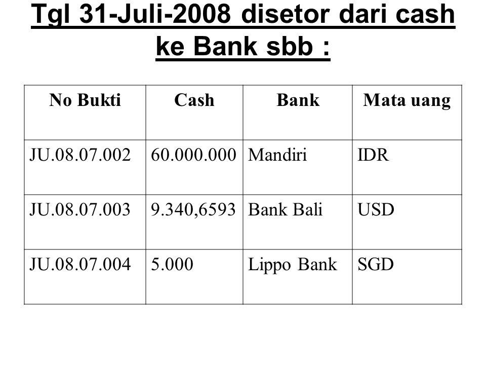 Tgl 31-Juli-2008 disetor dari cash ke Bank sbb :