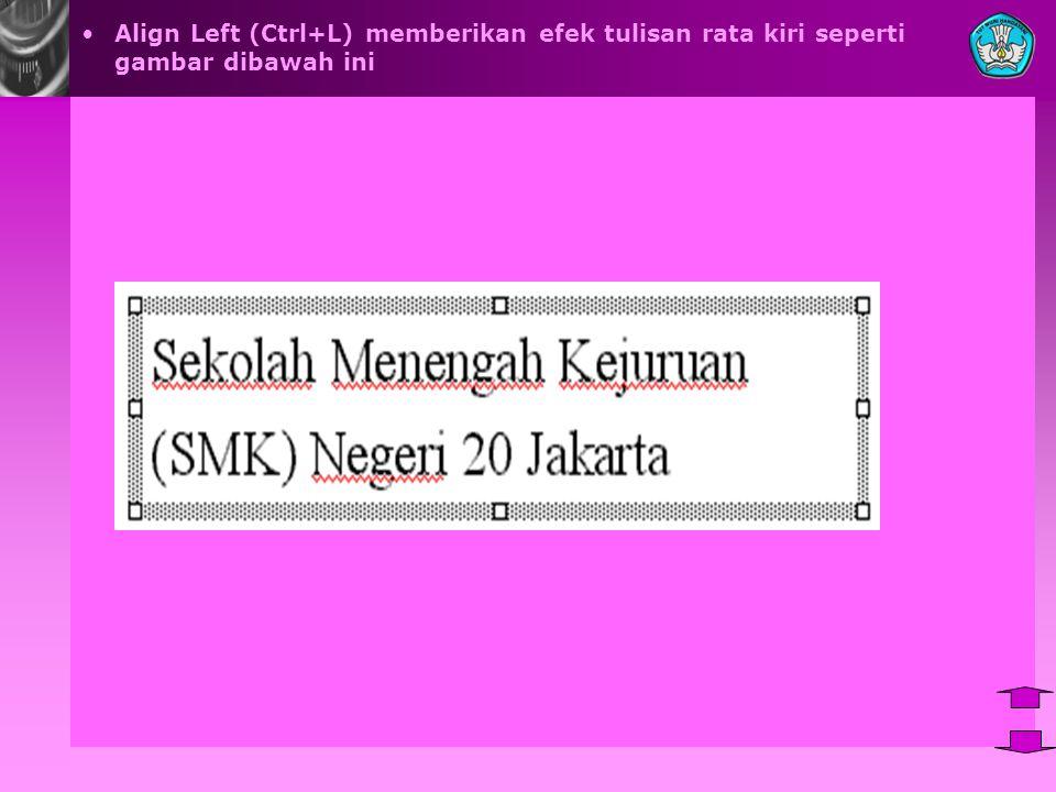 Align Left (Ctrl+L) memberikan efek tulisan rata kiri seperti gambar dibawah ini