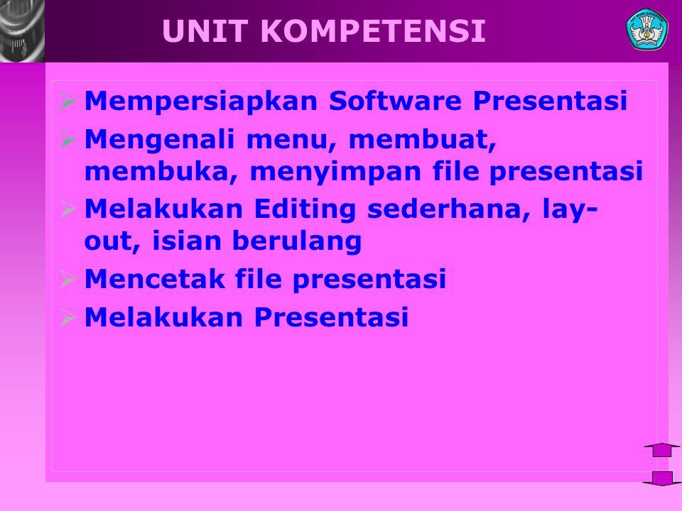 UNIT KOMPETENSI Mempersiapkan Software Presentasi