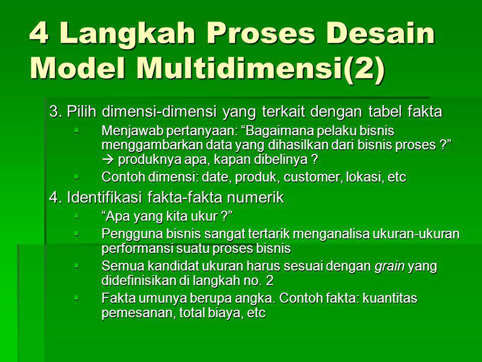4 Langkah Proses Desain Model Multidimensi(2)