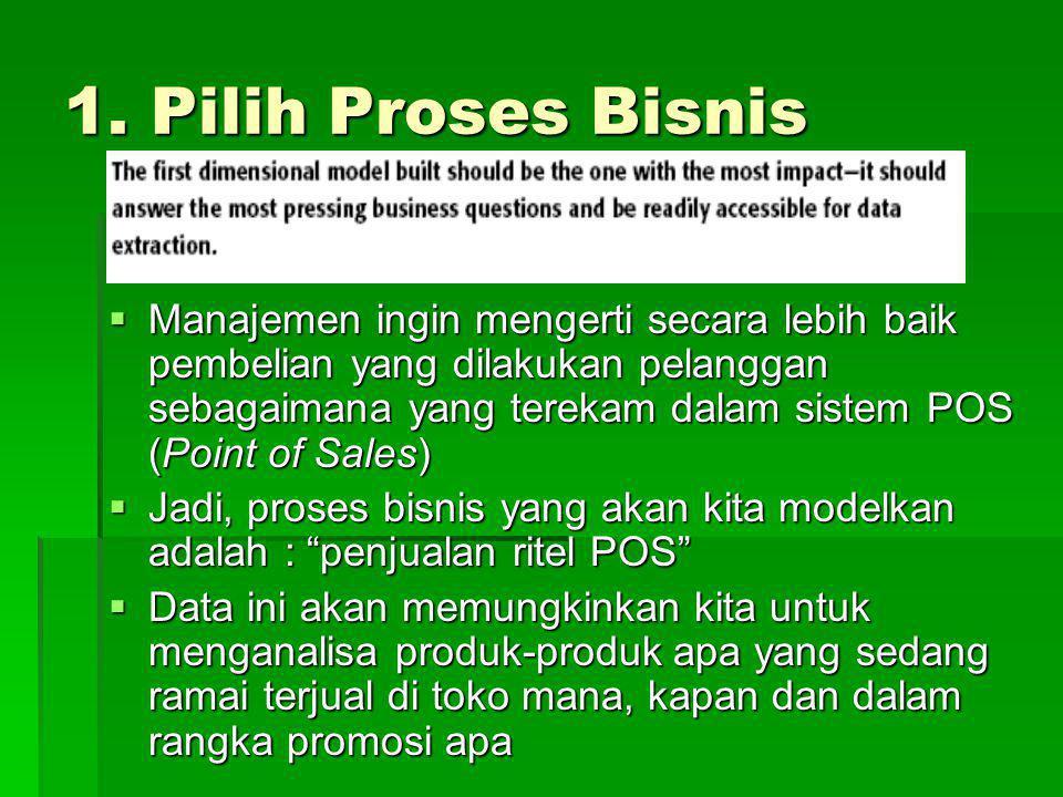1. Pilih Proses Bisnis