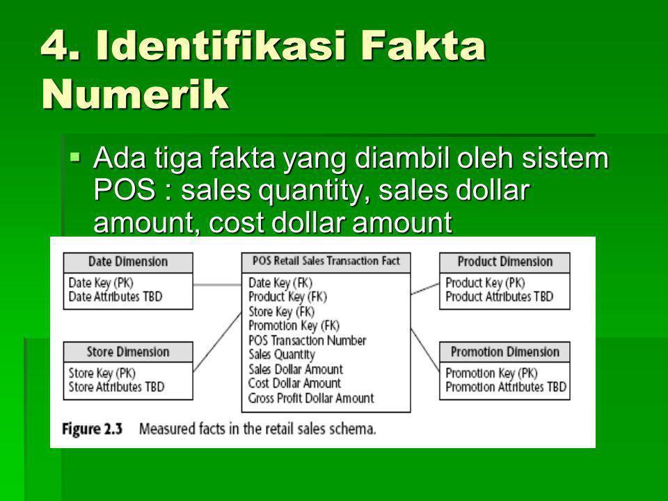 4. Identifikasi Fakta Numerik