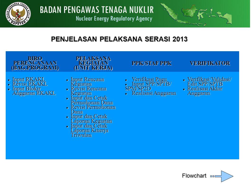PENJELASAN PELAKSANA SERASI 2013 BIRO PERENCANAAN (BAG.PROGRAM)