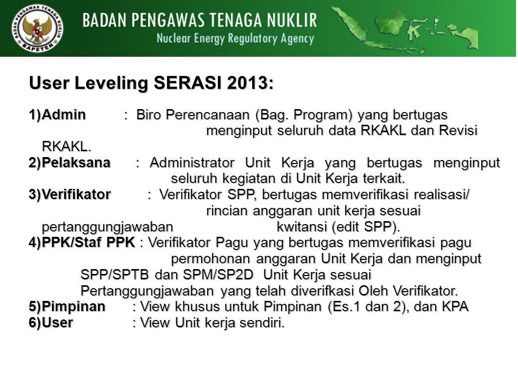 User Leveling SERASI 2013: Admin : Biro Perencanaan (Bag. Program) yang bertugas menginput seluruh data RKAKL dan Revisi RKAKL.