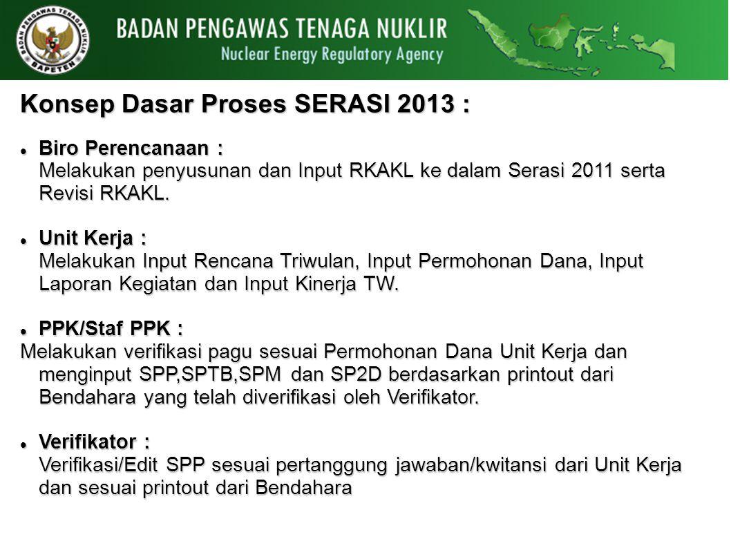Konsep Dasar Proses SERASI 2013 :