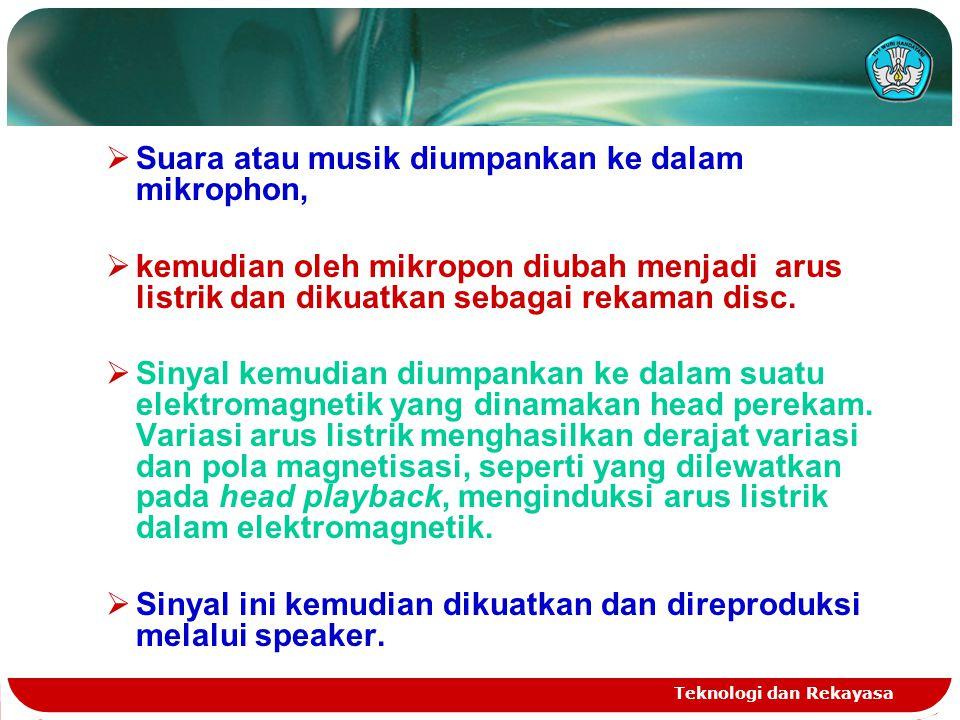 Suara atau musik diumpankan ke dalam mikrophon,