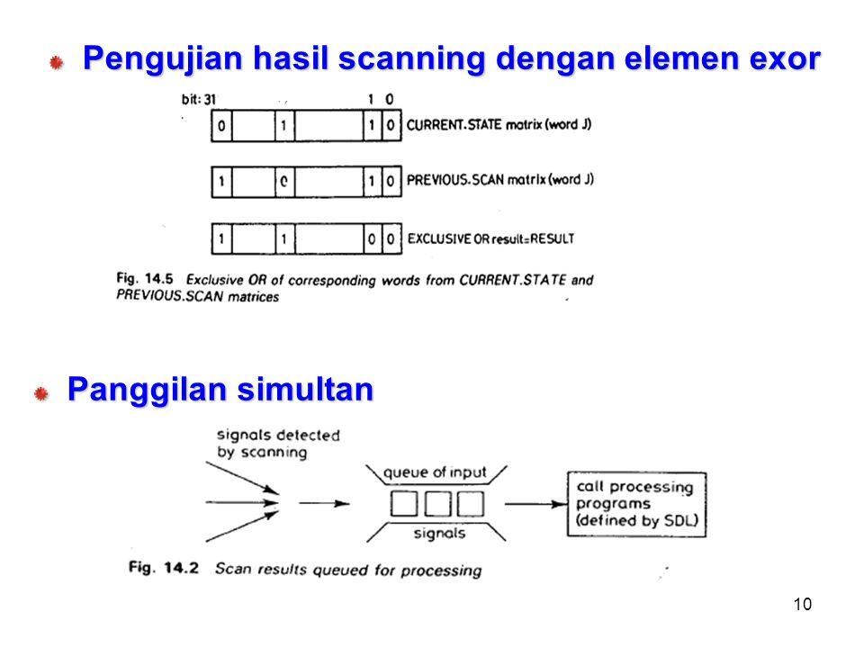 Pengujian hasil scanning dengan elemen exor