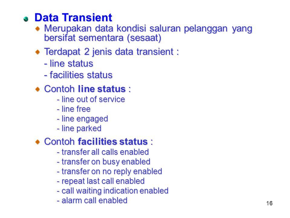Data Transient Merupakan data kondisi saluran pelanggan yang bersifat sementara (sesaat) Terdapat 2 jenis data transient :