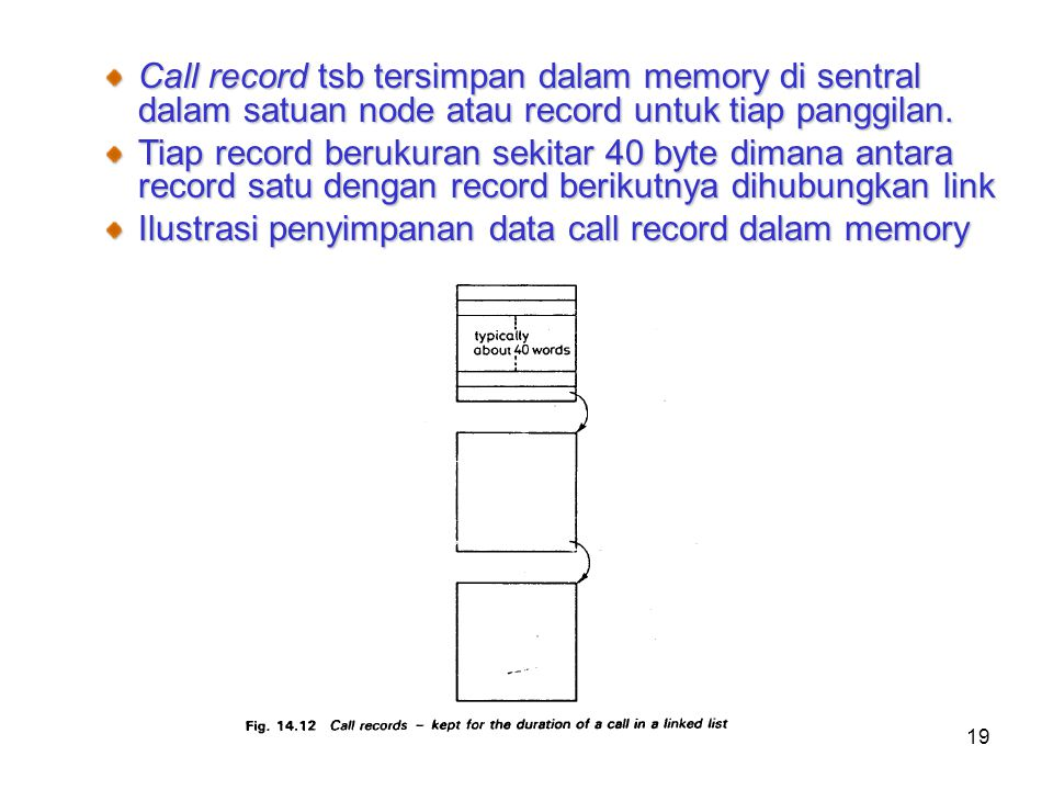 Call record tsb tersimpan dalam memory di sentral dalam satuan node atau record untuk tiap panggilan.