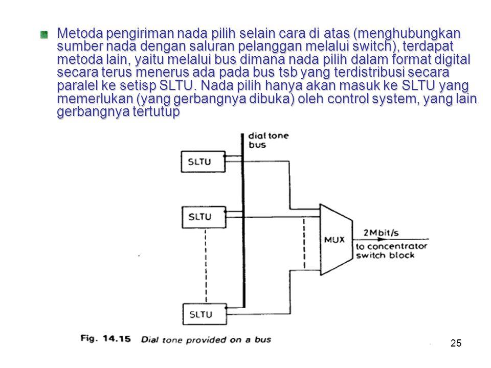 Metoda pengiriman nada pilih selain cara di atas (menghubungkan sumber nada dengan saluran pelanggan melalui switch), terdapat metoda lain, yaitu melalui bus dimana nada pilih dalam format digital secara terus menerus ada pada bus tsb yang terdistribusi secara paralel ke setisp SLTU.