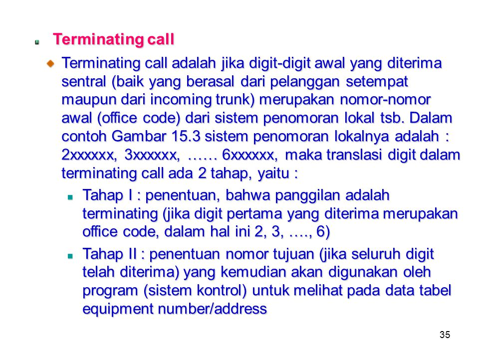 Terminating call