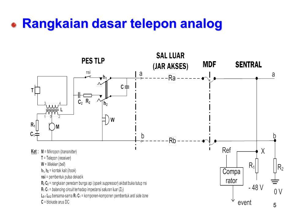 Rangkaian dasar telepon analog