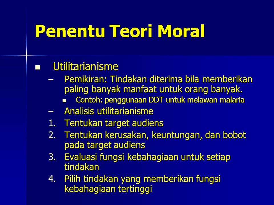 Penentu Teori Moral Utilitarianisme