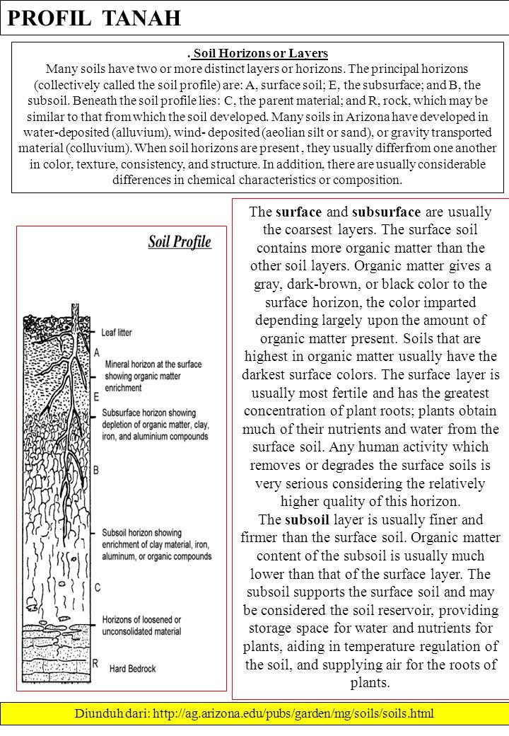 Diunduh dari: http://ag.arizona.edu/pubs/garden/mg/soils/soils.html
