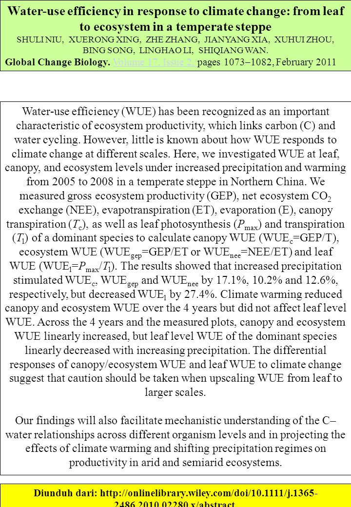 Water-use efficiency in response to climate change: from leaf to ecosystem in a temperate steppe