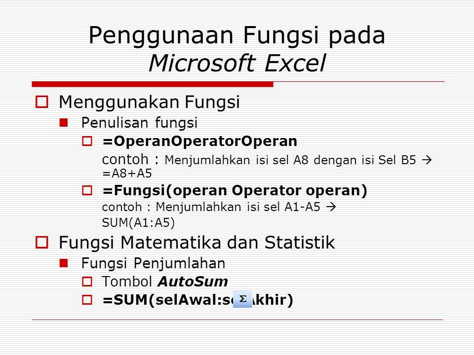 Penggunaan Fungsi pada Microsoft Excel