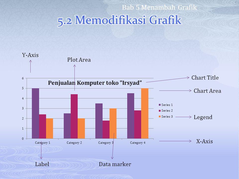 5.2 Memodifikasi Grafik Bab 5 Menambah Grafik Y-Axis Plot Area