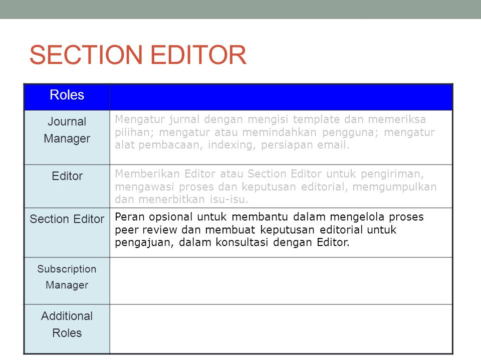 SECTION EDITOR Roles Journal Manager Editor Section Editor