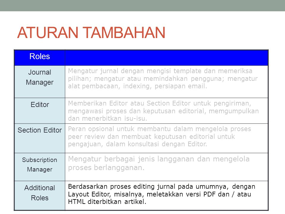 ATURAN TAMBAHAN Roles Journal Manager Editor Section Editor