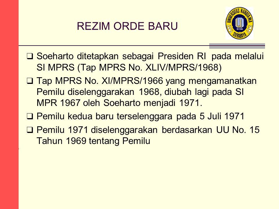 REZIM ORDE BARU Soeharto ditetapkan sebagai Presiden RI pada melalui SI MPRS (Tap MPRS No. XLIV/MPRS/1968)