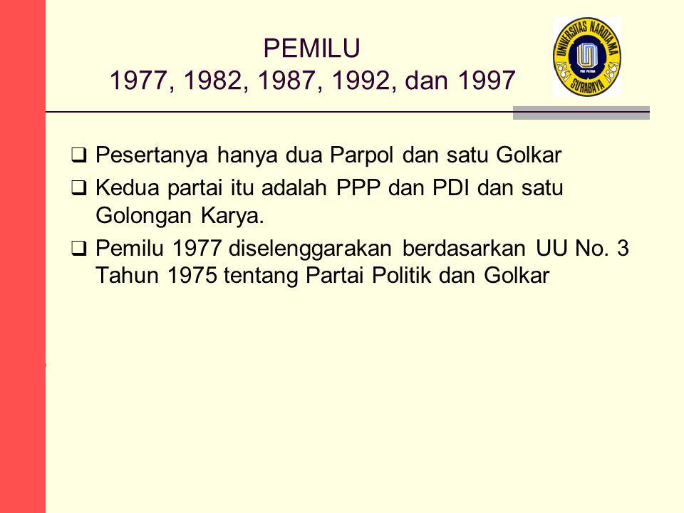 PEMILU 1977, 1982, 1987, 1992, dan 1997 Pesertanya hanya dua Parpol dan satu Golkar. Kedua partai itu adalah PPP dan PDI dan satu Golongan Karya.