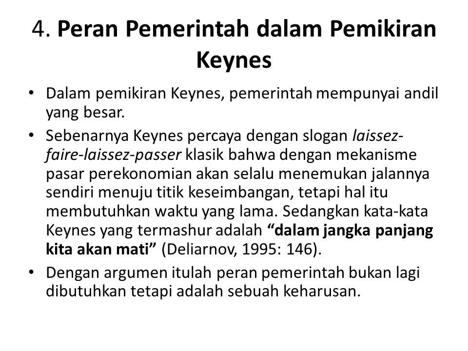 4. Peran Pemerintah dalam Pemikiran Keynes