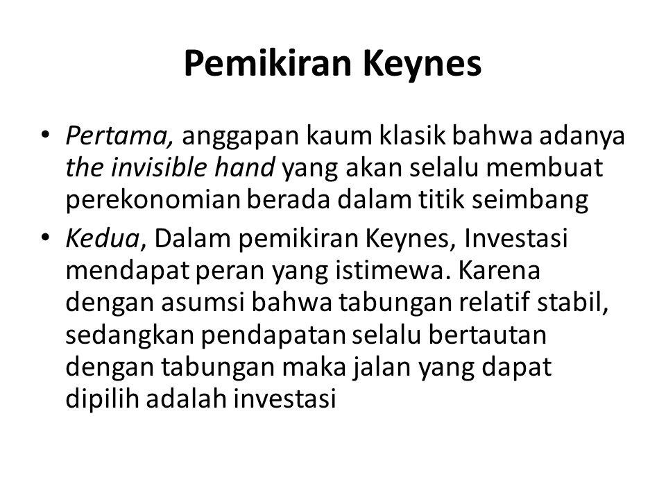 Pemikiran Keynes Pertama, anggapan kaum klasik bahwa adanya the invisible hand yang akan selalu membuat perekonomian berada dalam titik seimbang.