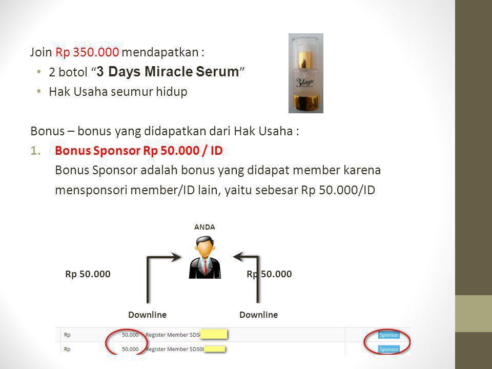 2 botol 3 Days Miracle Serum Hak Usaha seumur hidup