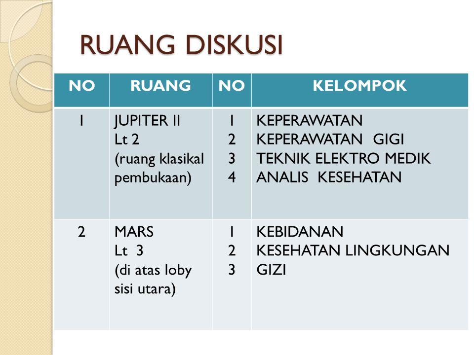 RUANG DISKUSI NO RUANG KELOMPOK 1 JUPITER II Lt 2