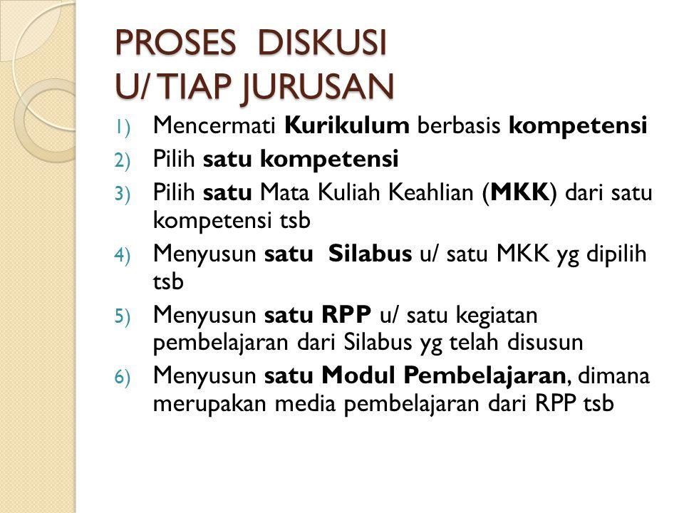 PROSES DISKUSI U/ TIAP JURUSAN