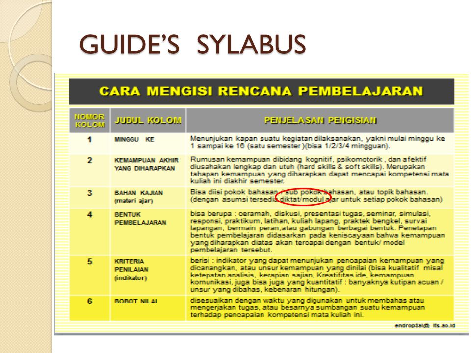 GUIDE'S SYLABUS