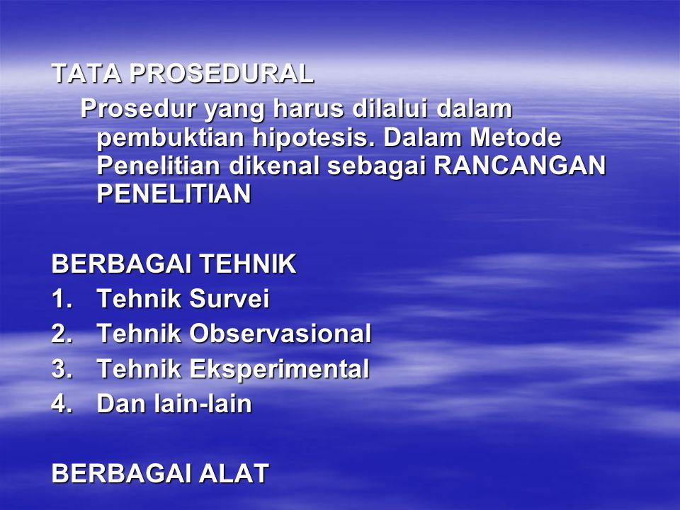 TATA PROSEDURAL Prosedur yang harus dilalui dalam pembuktian hipotesis. Dalam Metode Penelitian dikenal sebagai RANCANGAN PENELITIAN.