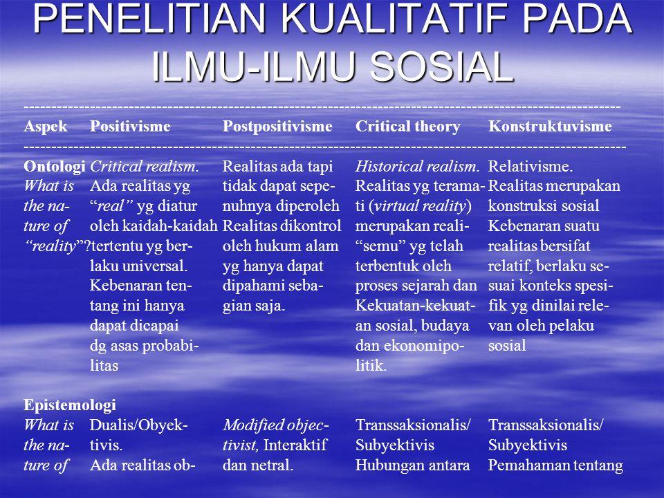 PENELITIAN KUALITATIF PADA ILMU-ILMU SOSIAL