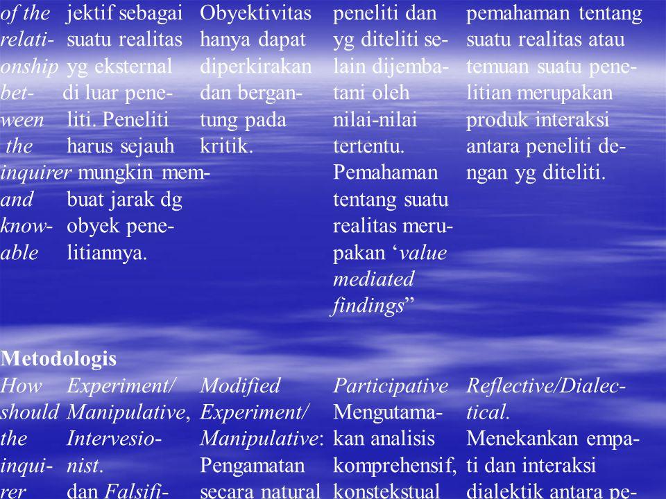 of the jektif sebagai Obyektivitas peneliti dan pemahaman tentang