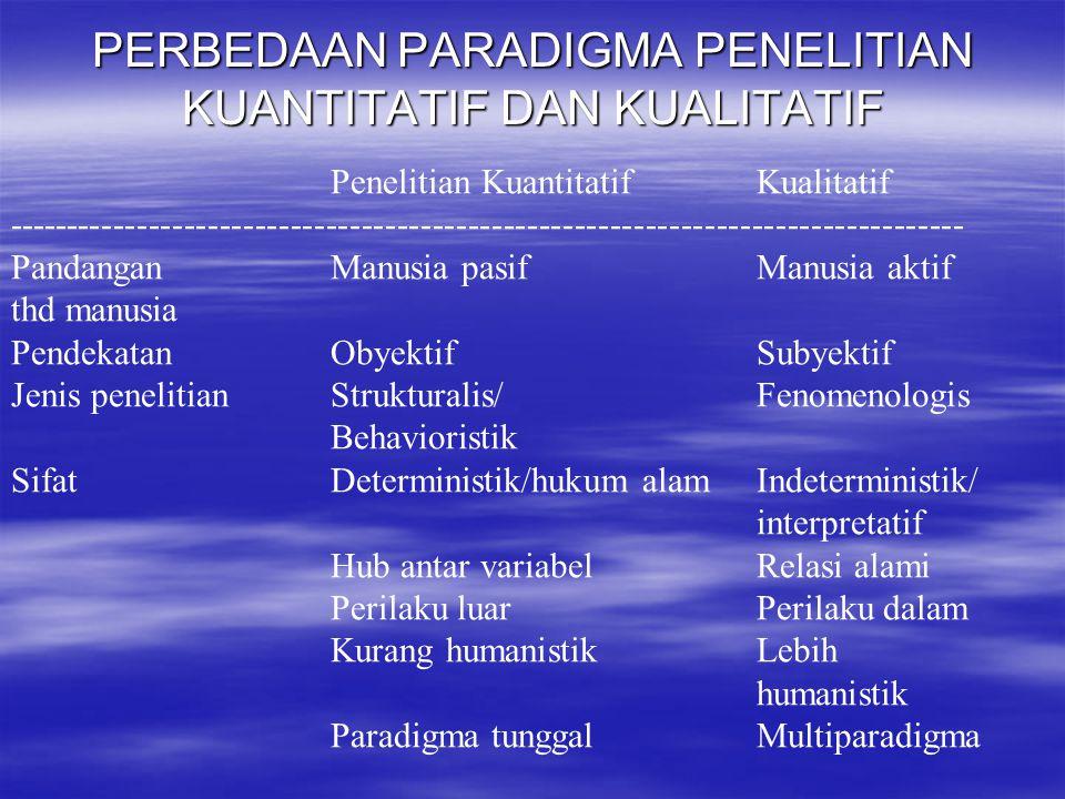 PERBEDAAN PARADIGMA PENELITIAN KUANTITATIF DAN KUALITATIF