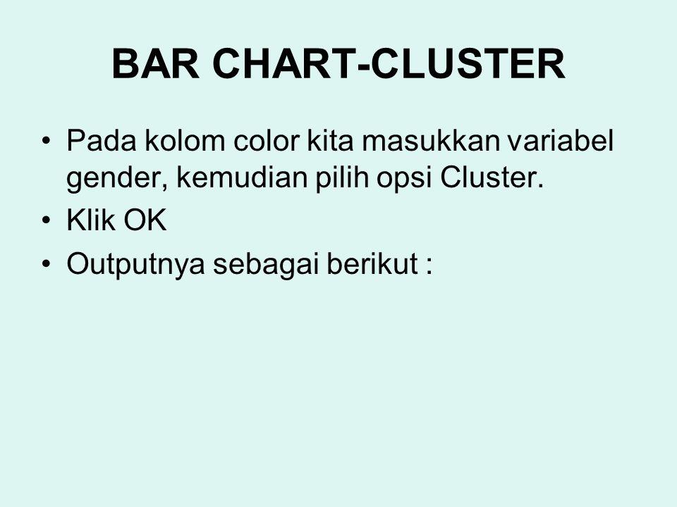 BAR CHART-CLUSTER Pada kolom color kita masukkan variabel gender, kemudian pilih opsi Cluster. Klik OK.