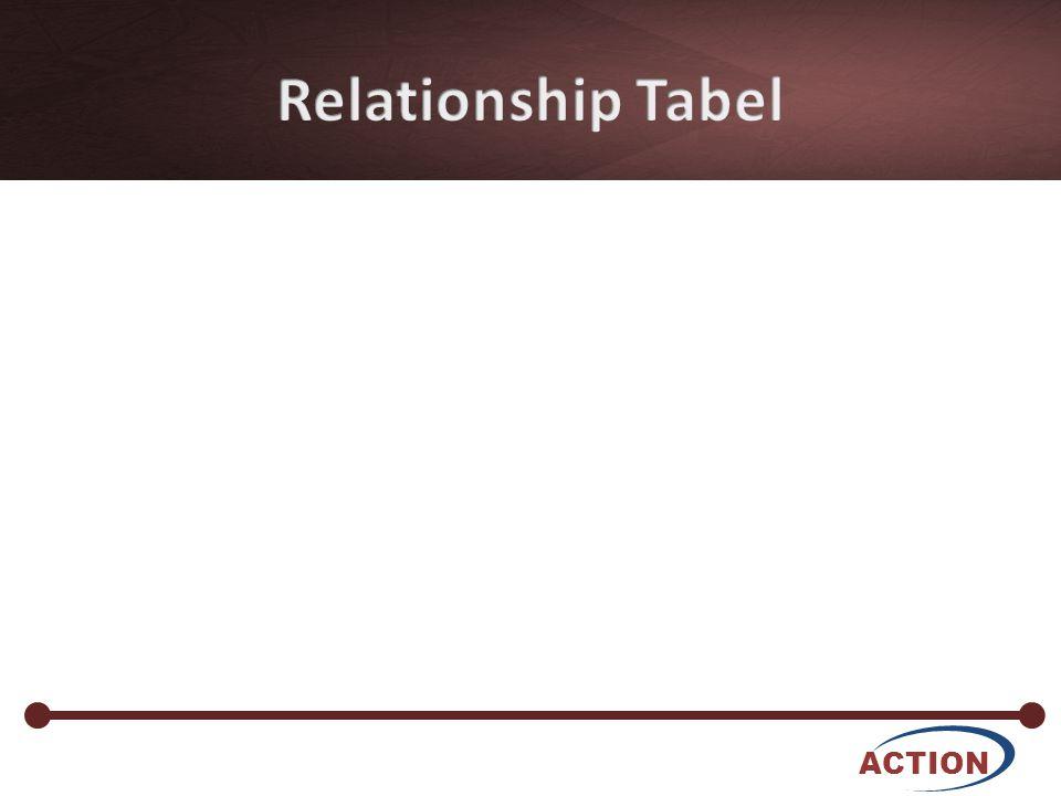 Relationship Tabel