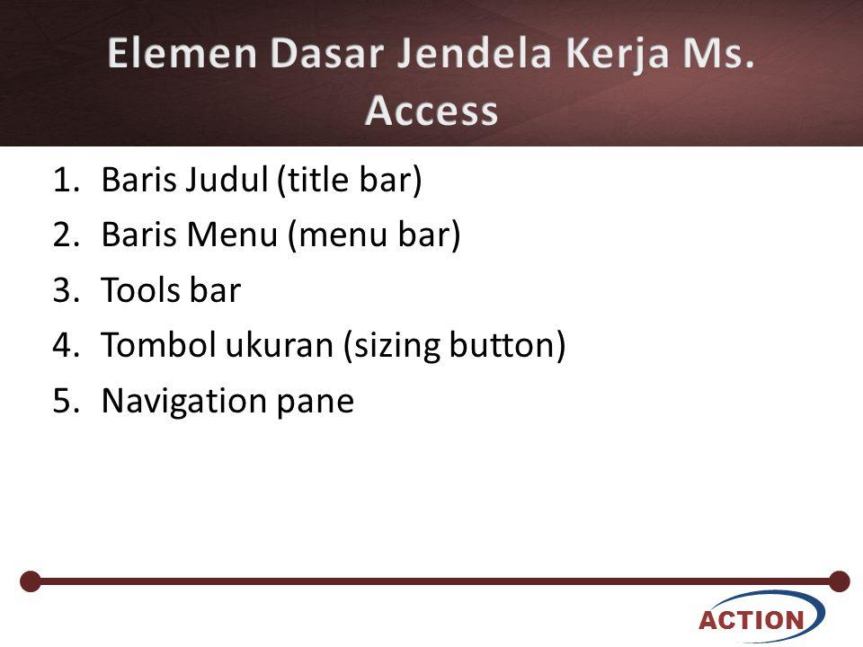 Elemen Dasar Jendela Kerja Ms. Access