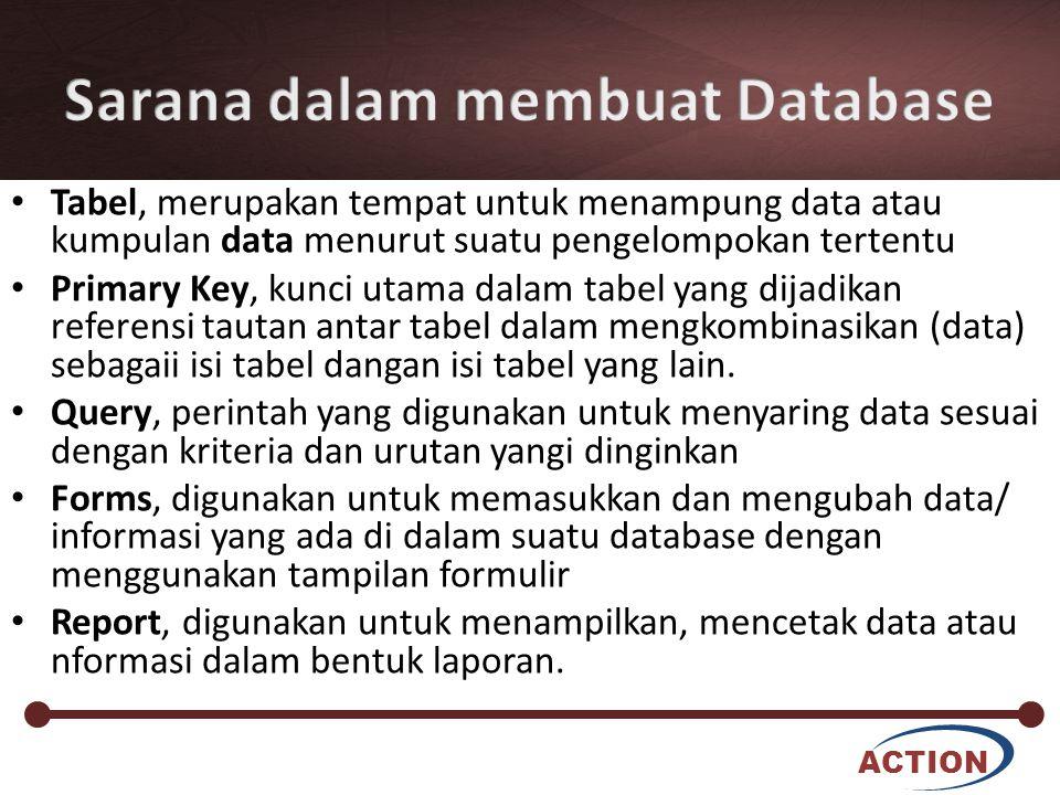Sarana dalam membuat Database