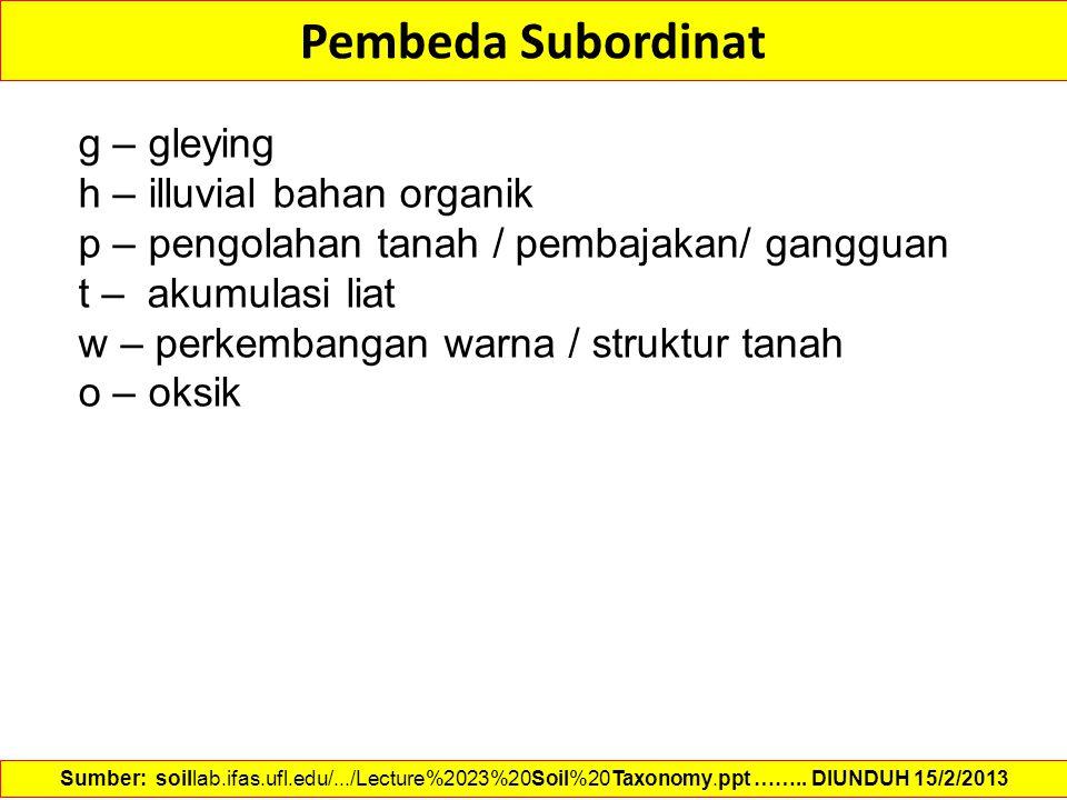 Pembeda Subordinat g – gleying h – illuvial bahan organik