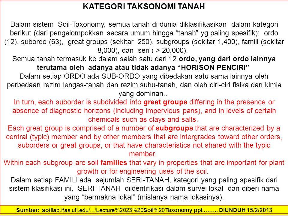 KATEGORI TAKSONOMI TANAH
