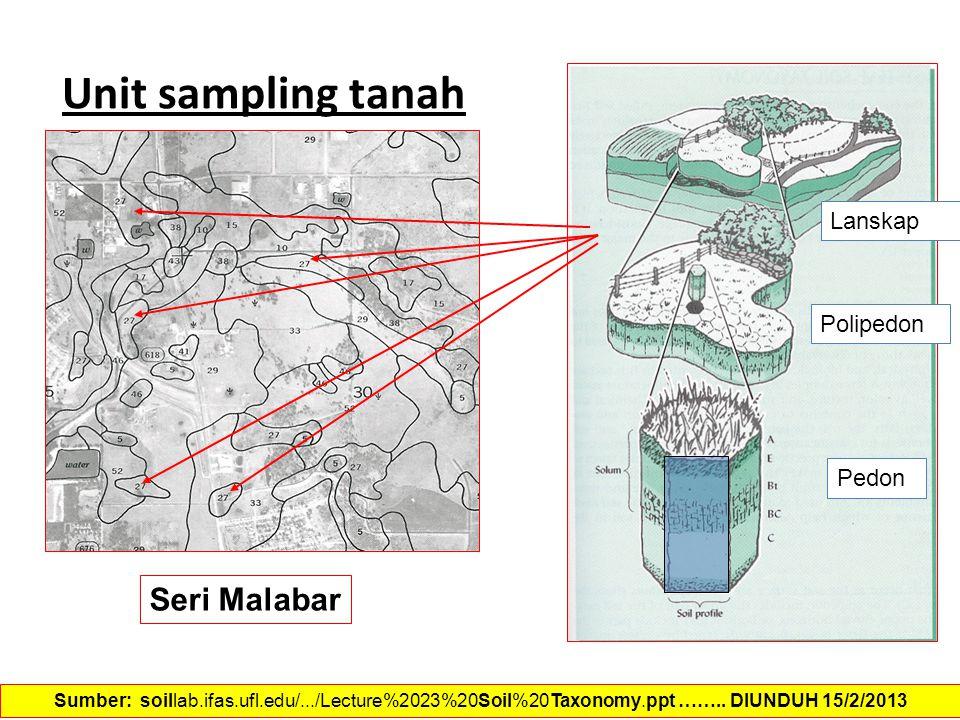 Unit sampling tanah Seri Malabar Lanskap Polipedon Pedon