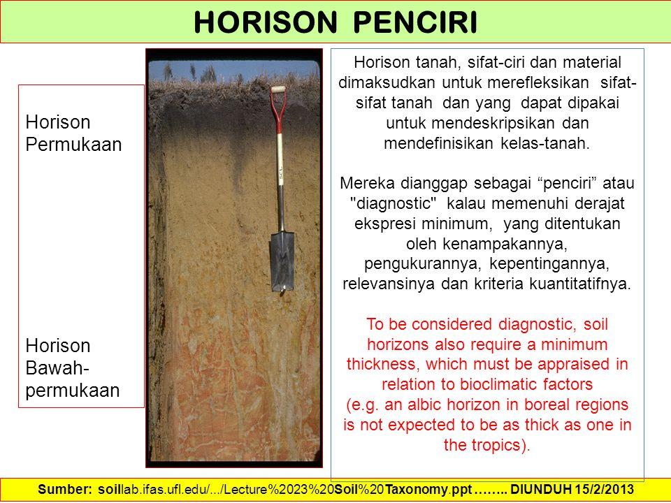 HORISON PENCIRI Horison Permukaan Horison Bawah-permukaan