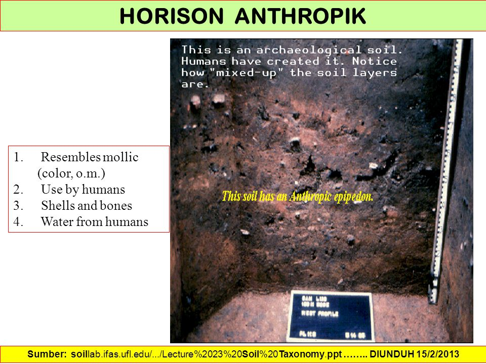 HORISON ANTHROPIK Resembles mollic (color, o.m.) Use by humans