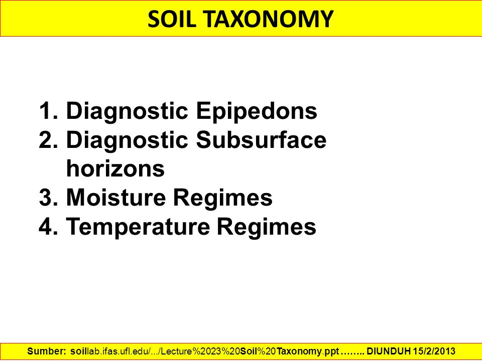 SOIL TAXONOMY Diagnostic Epipedons Diagnostic Subsurface horizons